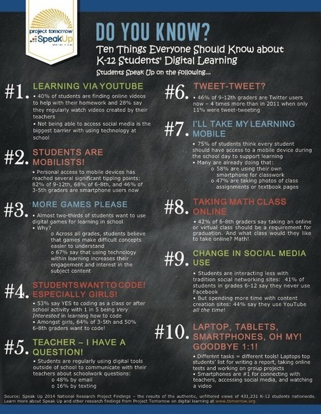 Trends | 10 Things Everyone Should Know About K-12 Students' Digital Learning (Infographic) | Education Matters - (tech and non-tech) | Scoop.it