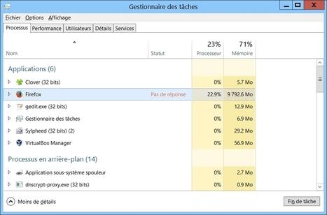 Une couche-culotte pour Mozilla Firefox 64 bit ? | Informatique | Scoop.it