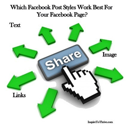 Facebook Page Text Posts Increases Engagement and Reach | Inspiring Social Media | Scoop.it