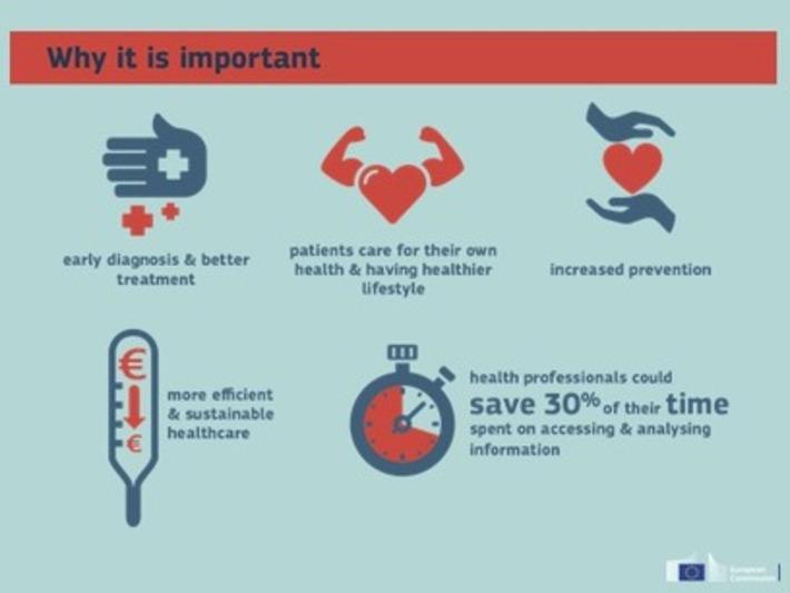 EUROPA Communiqué de presse - La santé en poche: libérer le potentiel de la santé mobile | PharmacoVigilance....pour tous | Scoop.it