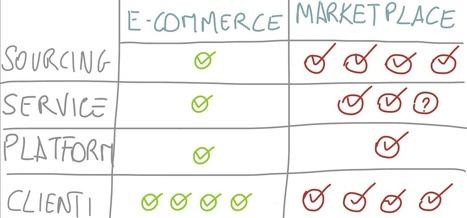 Che differenza c'è tra un e-Commerce e un Market-Place? | Marketing | Scoop.it