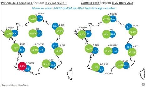 Ventes alimentaires: les régions qui s'en tirent le mieux en mars 2015 | Indicateurs conso | Scoop.it