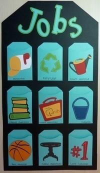 Classroom Management Tips | Primary resources | Scoop.it