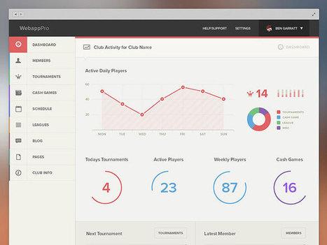 60 Flat Web UI Design Inspiration | Graphic & Web Design Inspiration + Resources | BitchImFabulous! | Scoop.it