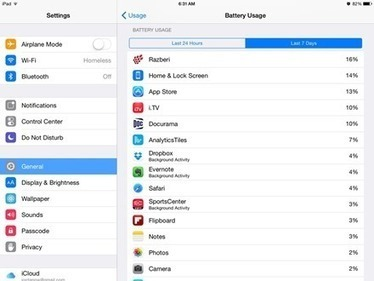 iOS 8: How to See Which Apps Are Using the Most Battery - iPad Insight | iPads and Other Tablets in Education | Scoop.it