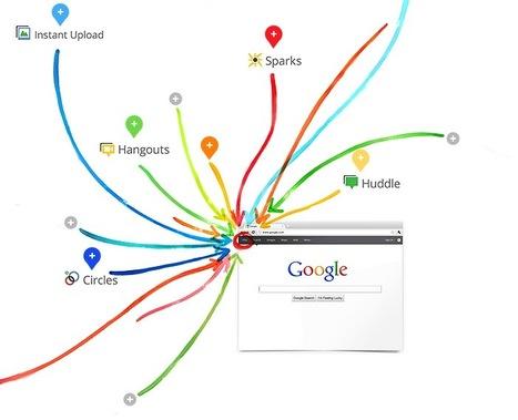 Les «Pages» Google+ destinées aux professionnels arrivent ! | Le Journal du Geek | Gotta see it | Scoop.it
