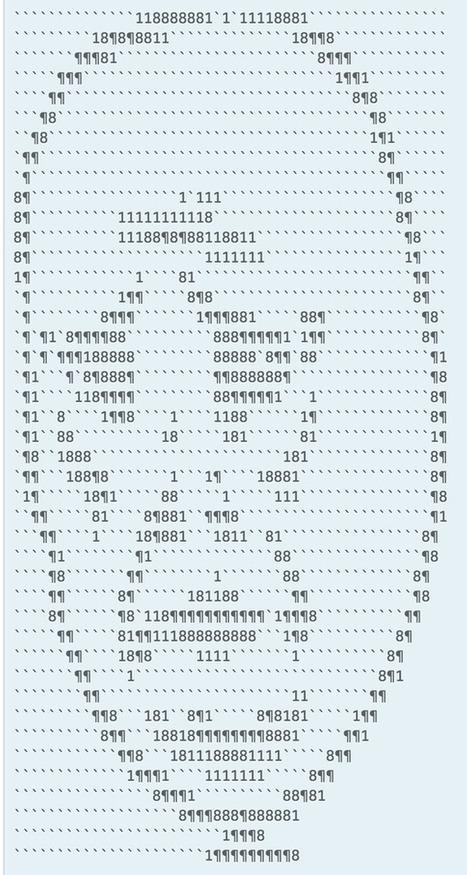 Tom Arnfeld on Twitter | ASCII Art | Scoop.it