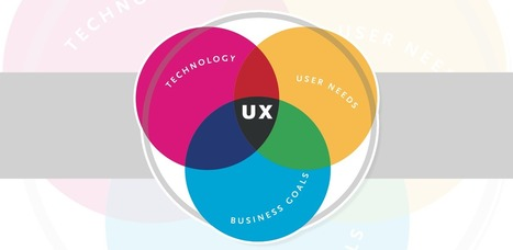 Why UX is critical: every $1 invested in UX yields a $2 to $100 return - AGBeat | Pre-Click Marketing | Scoop.it