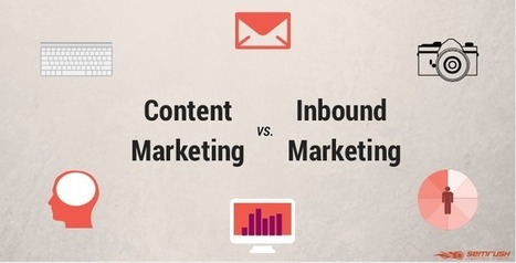 The Difference Between Content Marketing & Inbound Marketing | MarketingHits | Scoop.it