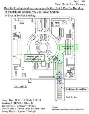 [Eng] Le robot Warrio n'a pas pu remplir se mission dans le réacteur 3 | EX-SKF | Japon : séisme, tsunami & conséquences | Scoop.it