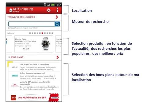 Le Consommateur ROPO nouvelle cible de SFR avec son nouveau dispositif web2store | Multicanal et crosscanal | Scoop.it