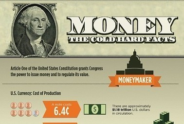Infographic  The Cold Hard Facts - CoinWeek | About Bitcoin | Scoop.it