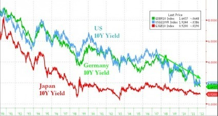 """Guest Post: Project """"End Up Like Japan"""" Continues To Advance Well In The West 