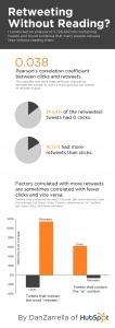 Etude : Sur Twitter, les internautes partagent les tweets sans lire le contenu des articles | Information visualization | Scoop.it