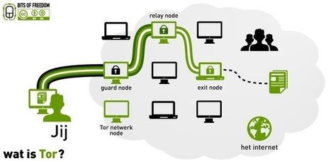 Cómo navegar anónimamente - 3 pasos - Tecnología Doncomos.com | Educacion, ecologia y TIC | Scoop.it