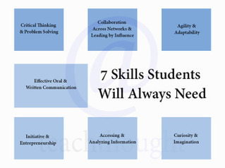 7 Skills Students Will Always Need - NSays.in | DailyBuzzes | Scoop.it