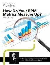 How Do Your BPM Metrics Measure Up?   alles   Scoop.it