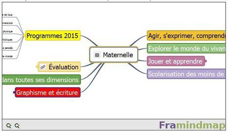 Programmes Cycle 1 - Carte Mentale - Circonscription de Cherbourg Ouest | school ideas | Scoop.it