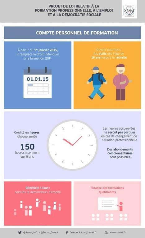 Tweet from @Senat_Info | Infographie-infography | Scoop.it
