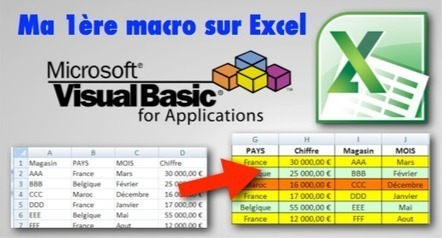 Ma 1ère macro VBA Excel | Time to Learn | Scoop.it
