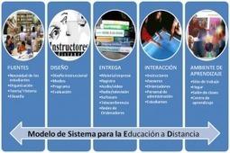 De la Educación a Distancia al e-Learning. Parte III|oJúLearning | Educación a Distancia y TIC | Scoop.it