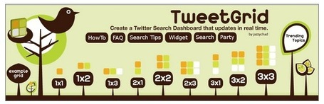 News Discovery and Topic Monitoring via Hashtags: The Best Twitter Tools | Social Media and Nonprofits:  Measurement | Scoop.it