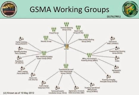 Un informático en el lado del mal: Cómo la NSA espía las llamadas de teléfono y la regulación de las medidas de investigación tecnológicas en España | Mundo Criminal | Scoop.it
