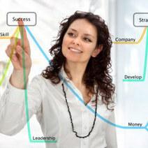 21 Business Skills Needed To Succeed - BusinessSchoolEdge.com | Mind Your Business! | Scoop.it