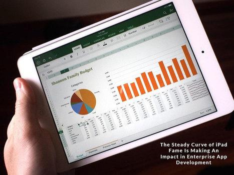 The Steady Curve of iPad Fame Is Making An Impact in Enterprise App Development   iPad App Development   Scoop.it