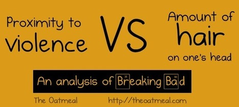 Violence VS hair: an analysis of Breaking Bad - The Oatmeal | Goggle Box | Scoop.it