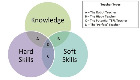 What Does It Take to Be a Perfect TEFL Teacher? | TEFL | Scoop.it