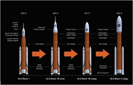 NASA realizes SLS and Orion are too expensive, opens door to competitors | Long Life | Scoop.it