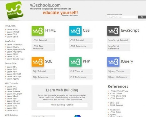LEARNing The Basics Of HTML To Use In Blogs | A Educação Hipermidia | Scoop.it