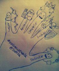 5 dedos, 5 deseos. Comparte tus ilusiones #refrescatuaula | Banco de Aulas | Scoop.it