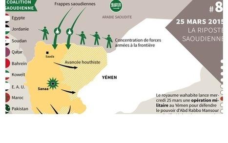 Huit cartes pour comprendre les origines du chaos au Yémen | Géopolitique & Cartographie | Scoop.it
