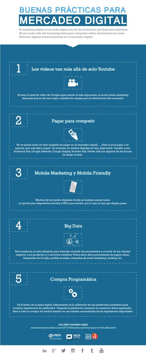 Buenas prácticas en marketing digital #infografia #infographic #marketing | Redes sociales y Social Media | Scoop.it
