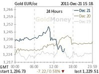 Philipp Bagus on #Europe, #inflation, and #gold | Commodities, Resource and Freedom | Scoop.it