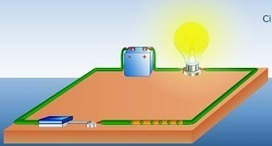 Electricidad y circuitos eléctricos. Introducción. | Ele | Scoop.it