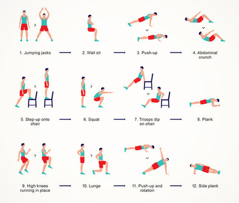 The Scientific 7-Minute Workout | interesting | Scoop.it