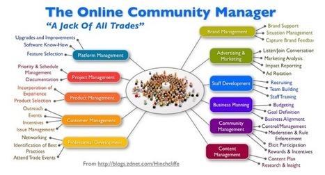 TOUS LES OUTILS POUR LE COMMUNITY MANAGER SONT ICI ~ RG Mobility | transition digitale : RSE, community manager, collaboration | Scoop.it