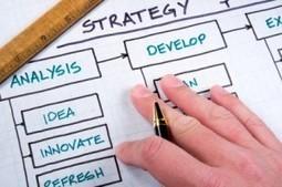 Create the Ultimate Social Media Business Plan - Havepresence.com | Social Media Management | Scoop.it