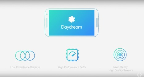 Présentation de Daydream, la plateforme mobile de réalité virtuelle de Google - GoGlasses | Clic France | Scoop.it