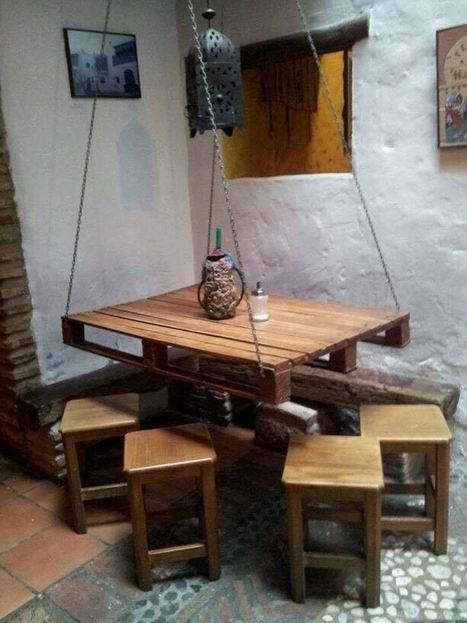 Wooden Pallet Made Table Ideas | Upcycled Objects | Scoop.it