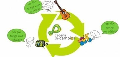 Cadena de Cambios, el primer portal de trueque en cadena | Ticonme | Startups en España: SocialBro, Ticketea, Adtriboo, Tuenti, Letsbonus, BuyVip y mucho más | Scoop.it