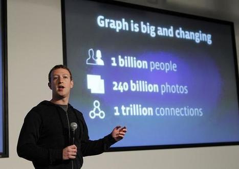 Facebook's New Graph Search | #EAv (e)LOCRIS - Is Empire Avenue worth it? | Scoop.it