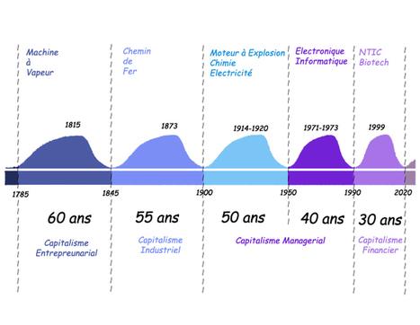 corriga dissertation d economie Pour les ÉlÈves de tes, comment faire une dissertation économique dans cette 1° partie nous verrons les différents types de sujets, l'analyse de l'intitulé.