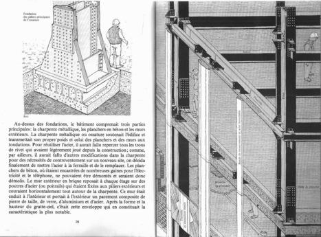 Leçons de choses: La déconstruction ou la mort d'un gratte-ciel ... | Les gratte-ciel | Scoop.it