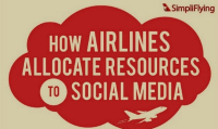 "How the Airline Industry is Using Social Media To Fuel Growth [Infographic] - SocialTimes.com | ""Social Media"" 