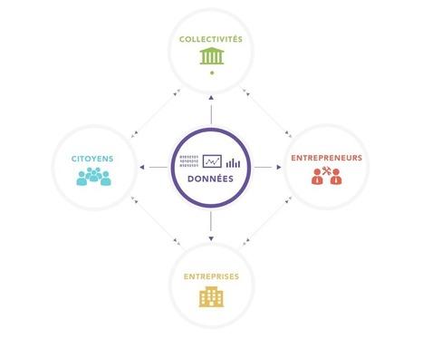 «Le bénéfice de l'open data ? Rendre intelligible le monde qui nous entoure»   Veille Open Data France   Scoop.it