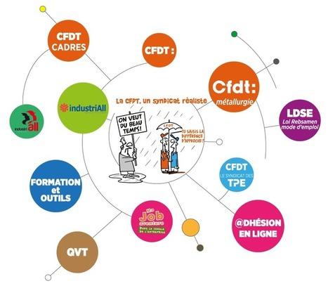 La CFDT métallurgie, un réseau étendu | CFDT Schneider Region Parisienne | Scoop.it